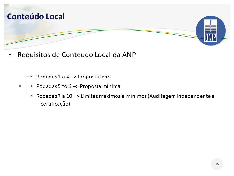 Conteúdo Local Requisitos de Conteúdo Local da ANP