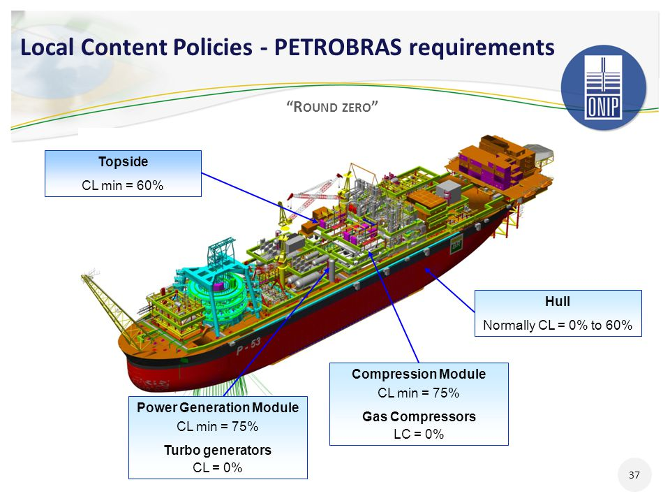 Local Content Policies - PETROBRAS requirements