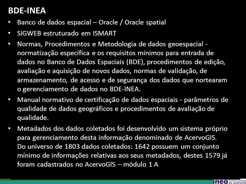 BDE-INEA Banco de dados espacial – Oracle / Oracle spatial