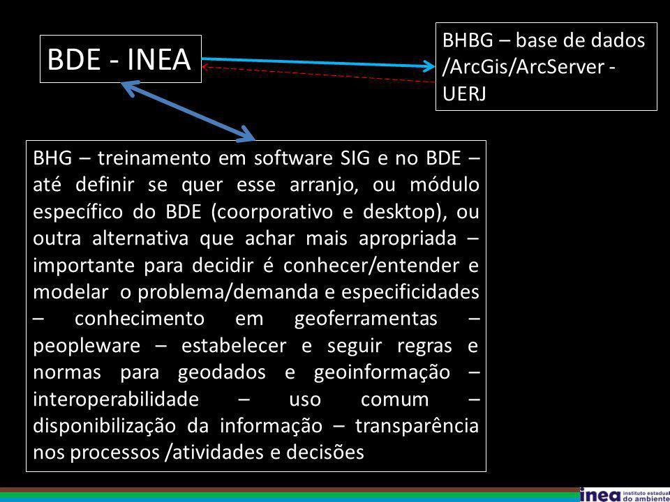 BDE - INEA BHBG – base de dados /ArcGis/ArcServer - UERJ