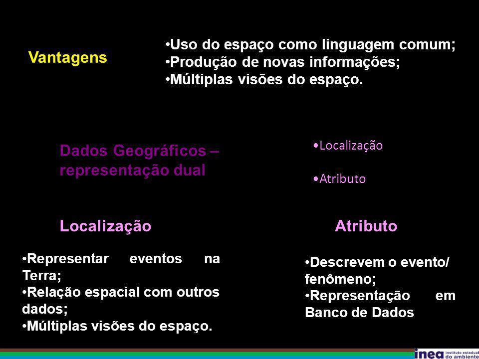 Dados Geográficos – representação dual