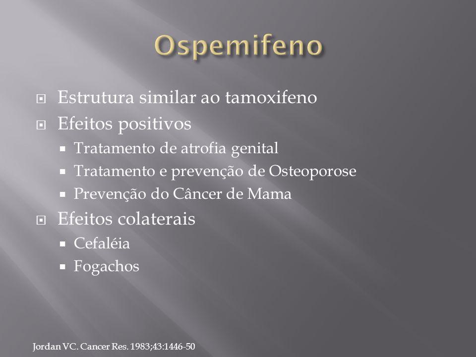 Ospemifeno Estrutura similar ao tamoxifeno Efeitos positivos