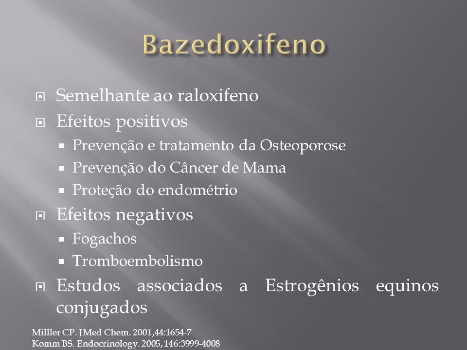 Bazedoxifeno Semelhante ao raloxifeno Efeitos positivos