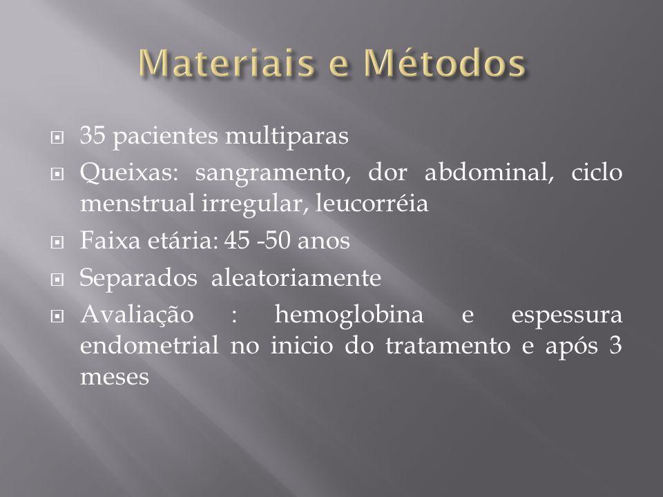 Materiais e Métodos 35 pacientes multiparas