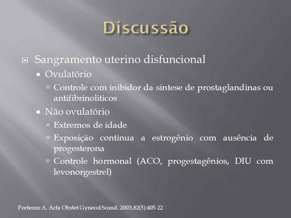 Discussão Sangramento uterino disfuncional Ovulatório Não ovulatório