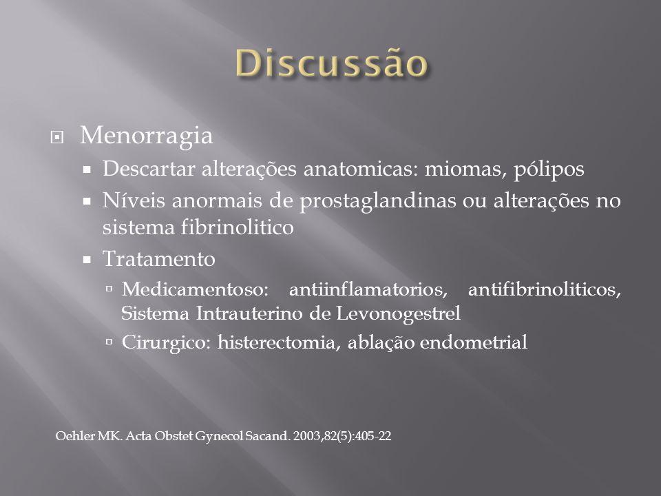 Discussão Menorragia Descartar alterações anatomicas: miomas, pólipos