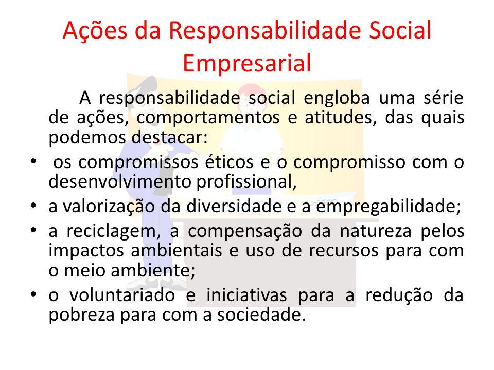 Ações da Responsabilidade Social Empresarial