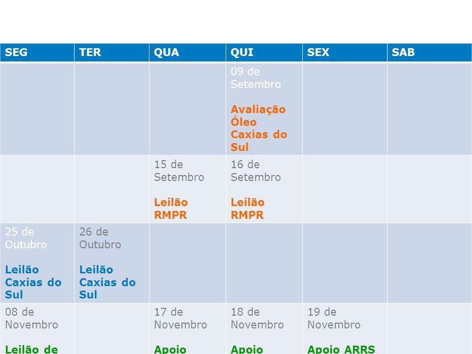 SEG TER. QUA. QUI. SEX. SAB. 09 de Setembro. Avaliação Óleo Caxias do Sul. 15 de Setembro. Leilão RMPR.