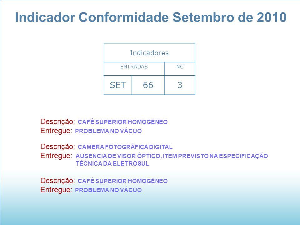 Indicador Conformidade Setembro de 2010