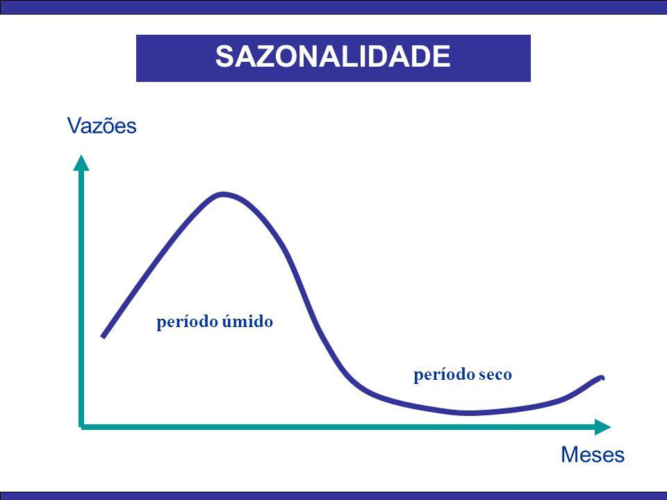 SAZONALIDADE Vazões período úmido período seco Meses