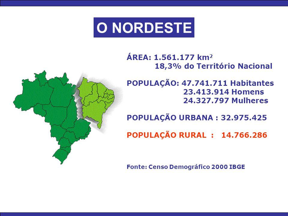 O NORDESTE ÁREA: 1.561.177 km2 18,3% do Território Nacional