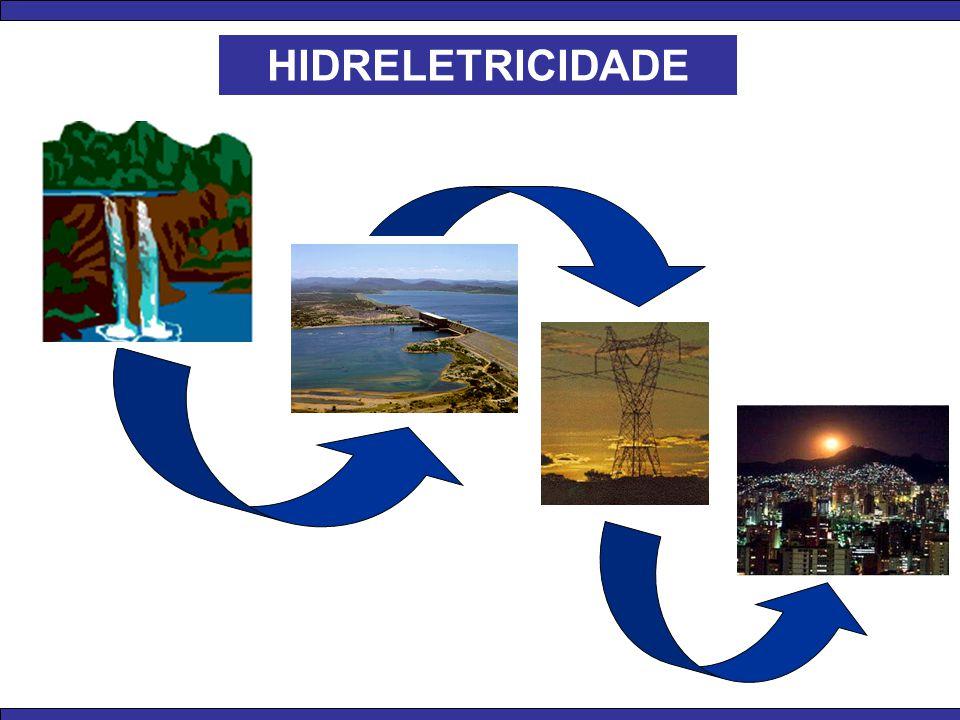 HIDRELETRICIDADE