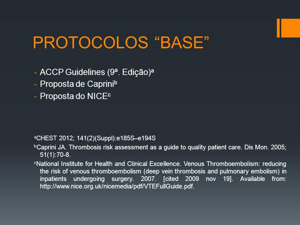PROTOCOLOS BASE ACCP Guidelines (9ª. Edição)a Proposta de Caprinib