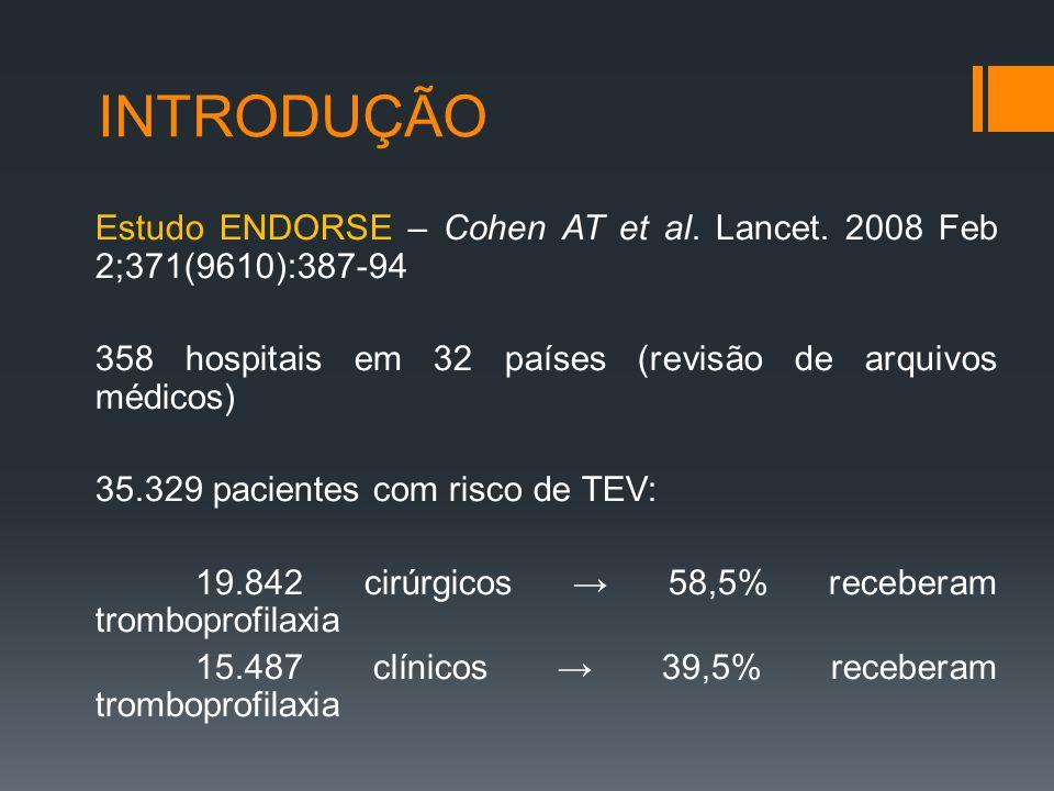 INTRODUÇÃO Estudo ENDORSE – Cohen AT et al. Lancet. 2008 Feb 2;371(9610):387-94. 358 hospitais em 32 países (revisão de arquivos médicos)