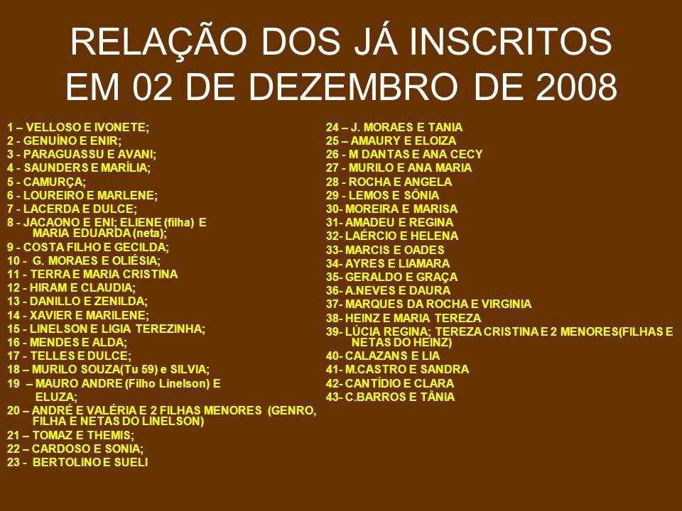 RELAÇÃO DOS JÁ INSCRITOS EM 02 DE DEZEMBRO DE 2008
