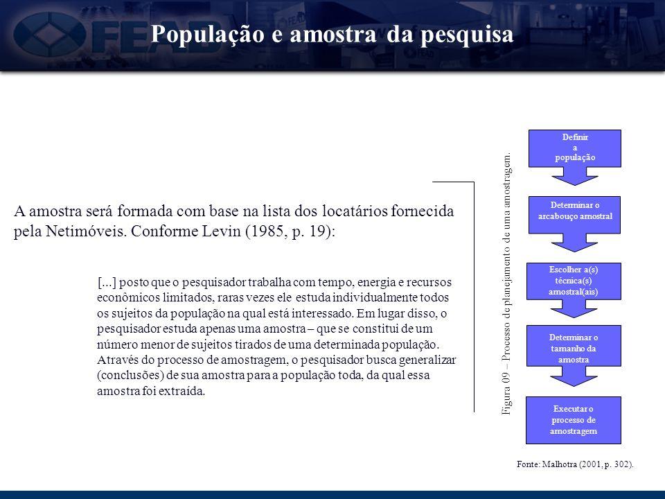 População e amostra da pesquisa