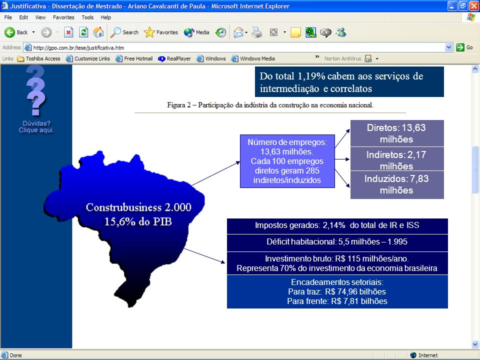 Do total 1,19% cabem aos serviços de intermediação e correlatos