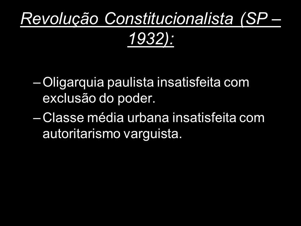 Revolução Constitucionalista (SP – 1932):