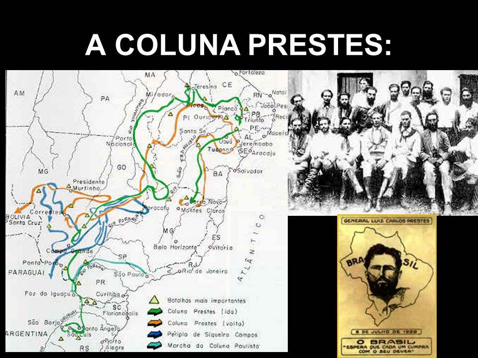 A COLUNA PRESTES:
