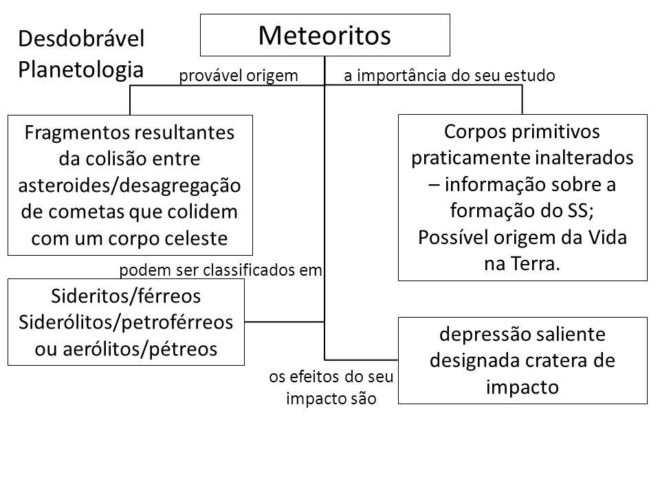Meteoritos Desdobrável Planetologia