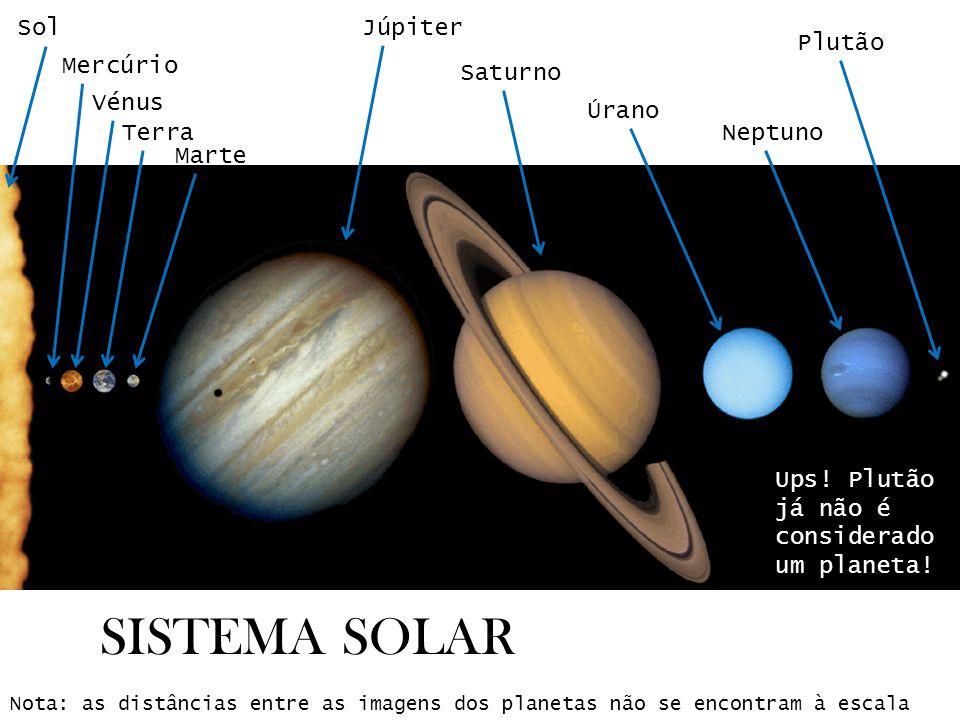 SISTEMA SOLAR Sol Júpiter Plutão Mercúrio Saturno Vénus Úrano Terra
