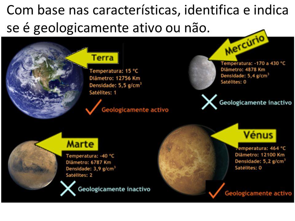 Com base nas características, identifica e indica se é geologicamente ativo ou não.