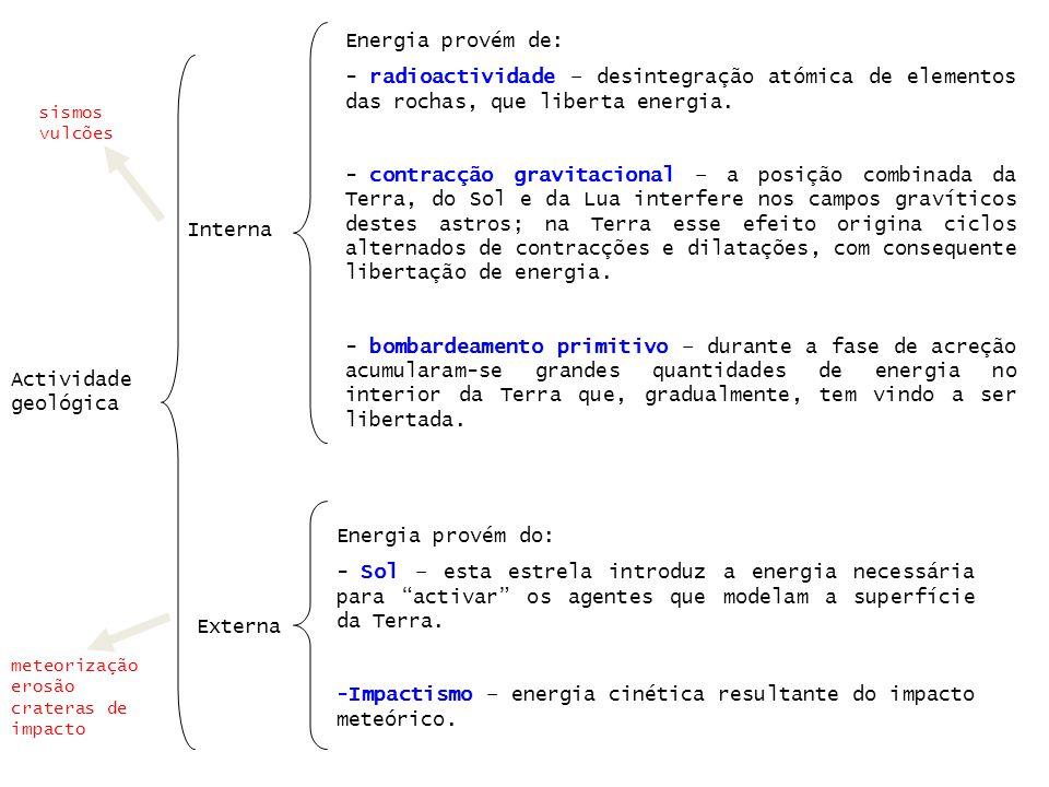 Impactismo – energia cinética resultante do impacto meteórico. Externa
