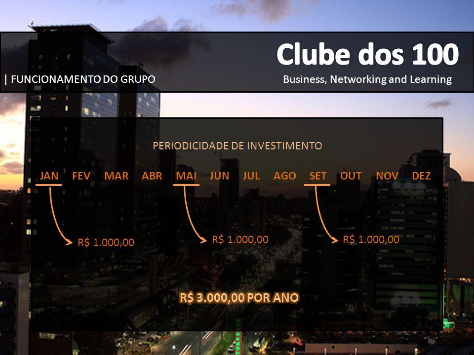 PERIODICIDADE DE INVESTIMENTO