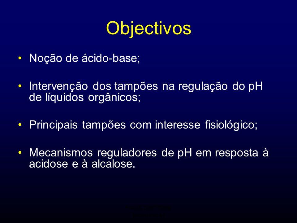 Objectivos Noção de ácido-base;