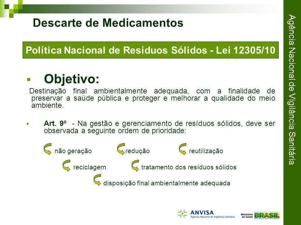 Política Nacional de Resíduos Sólidos - Lei 12305/10