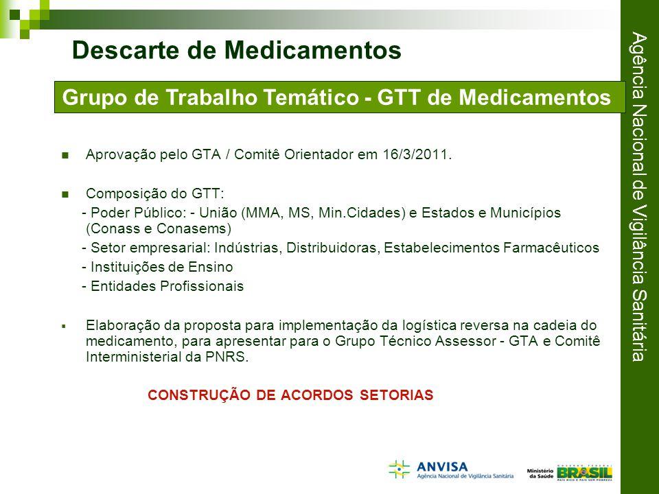 Grupo de Trabalho Temático - GTT de Medicamentos