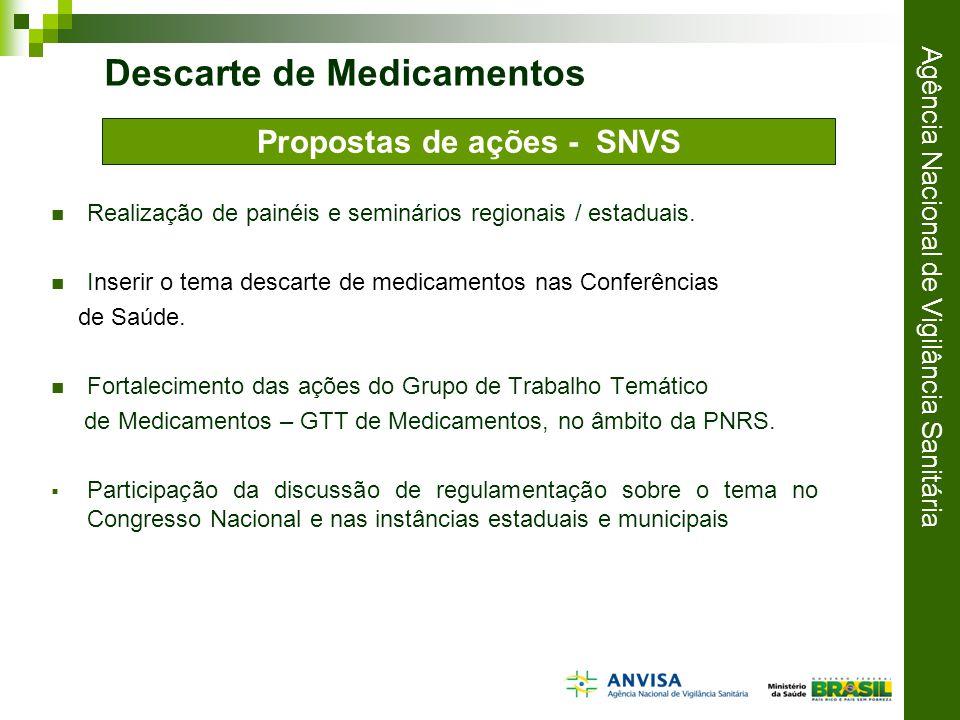 Propostas de ações - SNVS