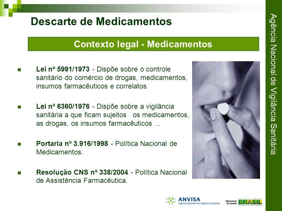 Contexto legal - Medicamentos