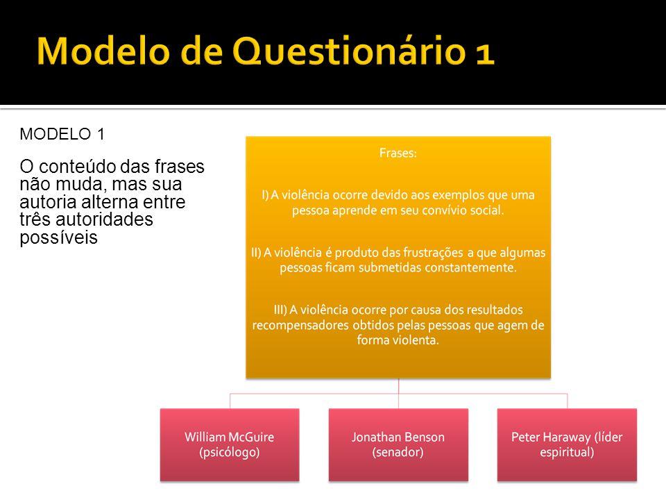 Modelo de Questionário 1