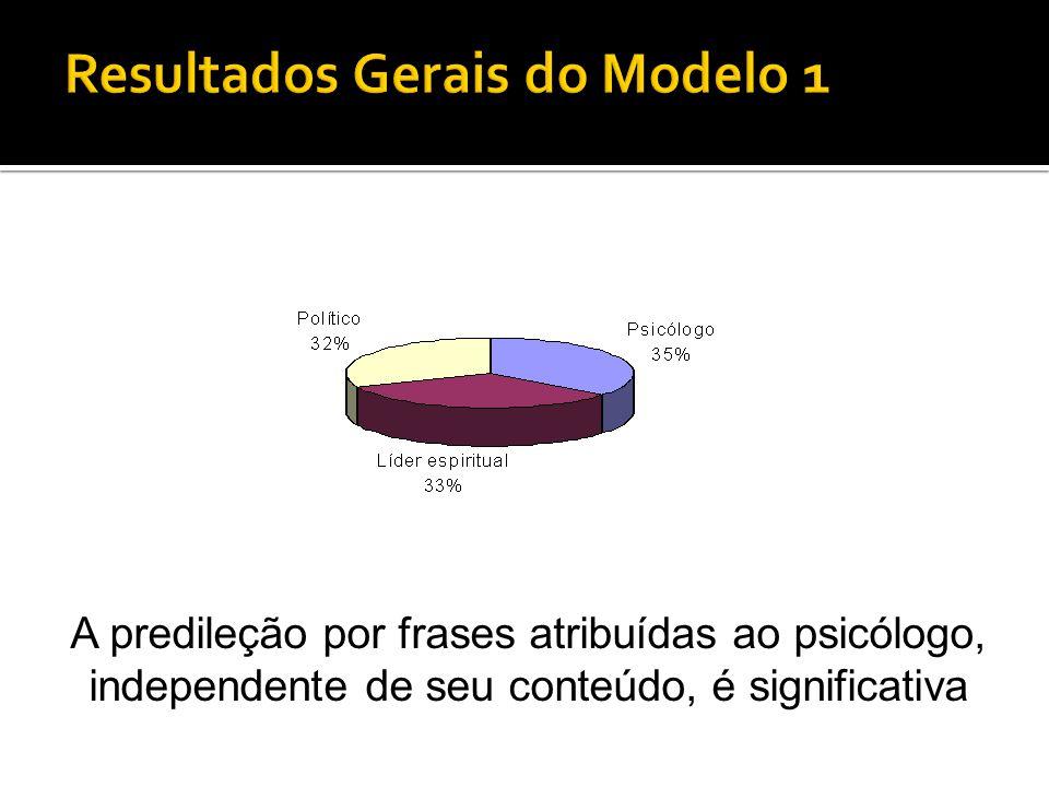 Resultados Gerais do Modelo 1