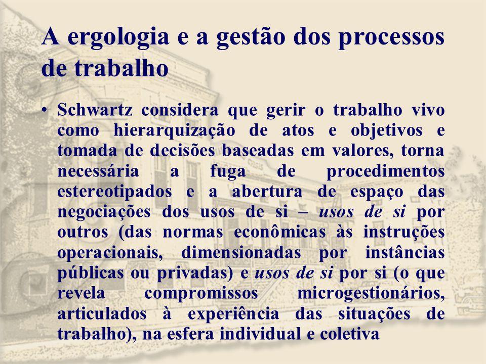 A ergologia e a gestão dos processos de trabalho