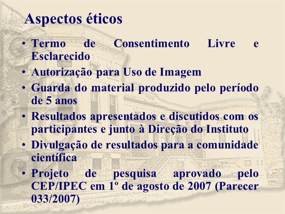 Aspectos éticos Termo de Consentimento Livre e Esclarecido