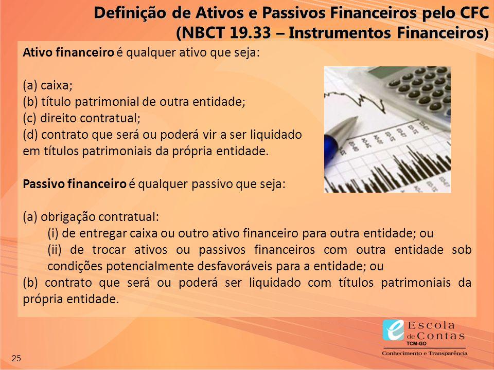 Definição de Ativos e Passivos Financeiros pelo CFC (NBCT 19