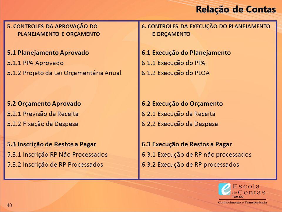 Relação de Contas 5.1 Planejamento Aprovado 5.1.1 PPA Aprovado