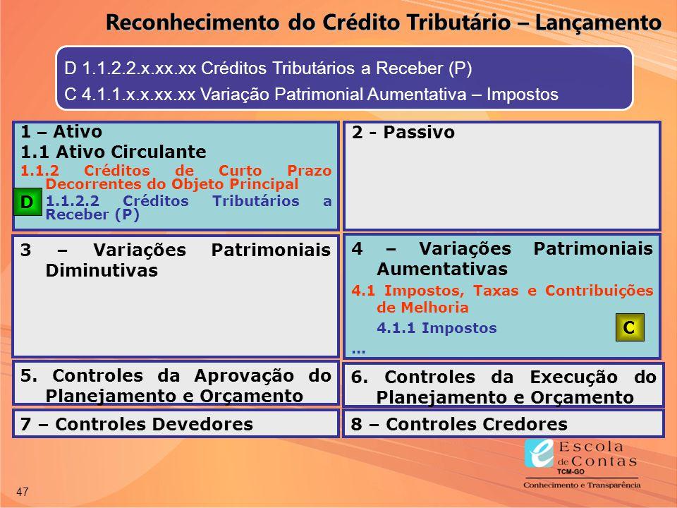 Reconhecimento do Crédito Tributário – Lançamento