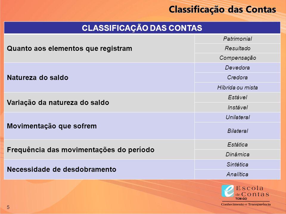 Classificação das Contas CLASSIFICAÇÃO DAS CONTAS