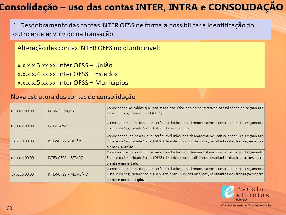 Consolidação – uso das contas INTER, INTRA e CONSOLIDAÇÃO