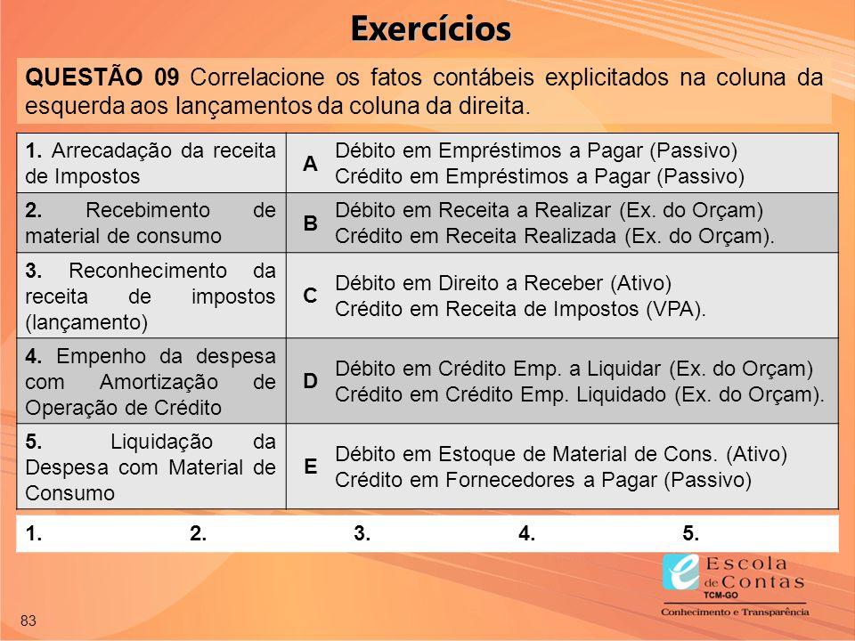 Exercícios QUESTÃO 09 Correlacione os fatos contábeis explicitados na coluna da esquerda aos lançamentos da coluna da direita.
