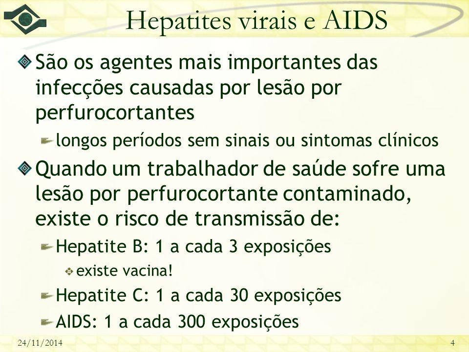 Hepatites virais e AIDS