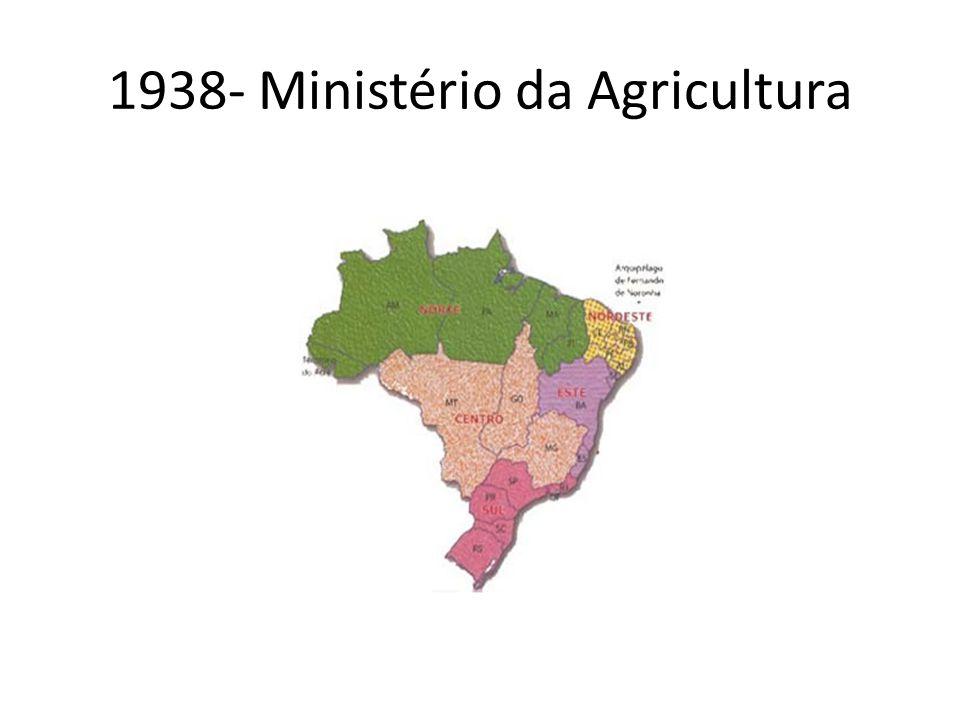 1938- Ministério da Agricultura