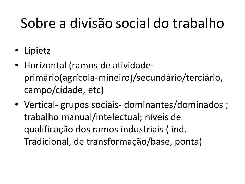 Sobre a divisão social do trabalho
