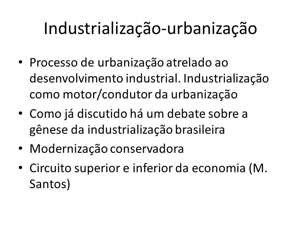 Industrialização-urbanização