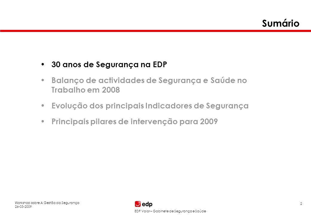 30 anos de Segurança na EDP