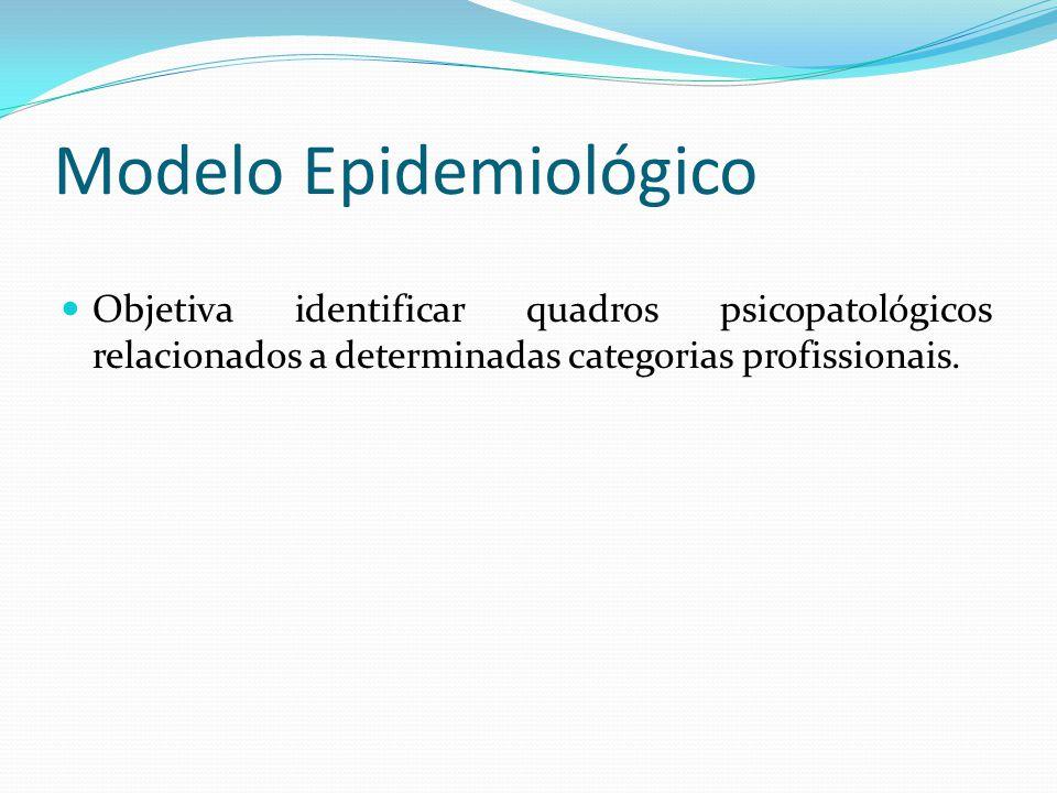 Modelo Epidemiológico