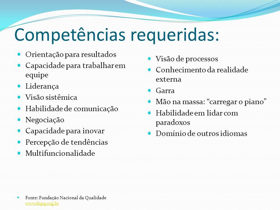 Competências requeridas: